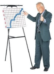 Make a chart of your goals. Then stick to it.